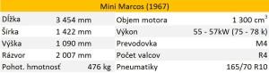 Tabulka Marcos MINI