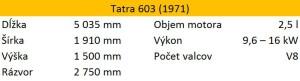Tatra 603 tabulka