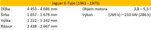 tabulka jaguar e-type
