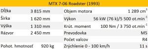 tabulka mtx
