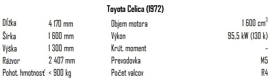 Toyota Celica 1972_tabula