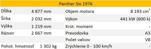 tabulka panther six