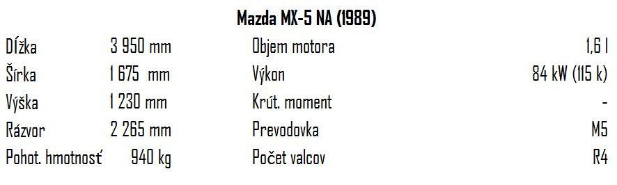 Mazda MX-5 NA 1989 tabulka